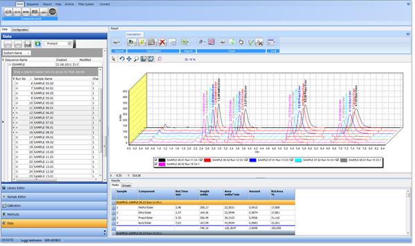 Goebel Instrumentelle Analytik - Steuerungs- und Auswertesoftware GEMINYX III