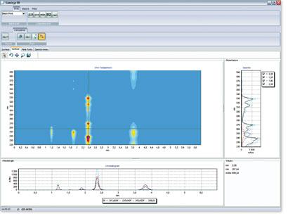 Goebel Instrumentelle Analytik - Steuerungs- und Auswertesoftware GEMINYX III - Contour-Extract